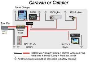 12 Volt Wiring Diagram 12 Volt Camper Trailer Wiring Awesome Camper Trailer Wiring   804