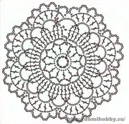 17 Best ideas about Crochet Doily Diagram on Pinterest