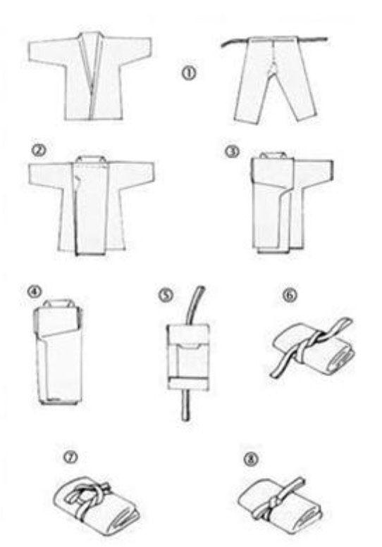 41 best karate basics images on Pinterest