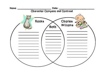 FREE printable Venn Diagram for comparing/contrasting the