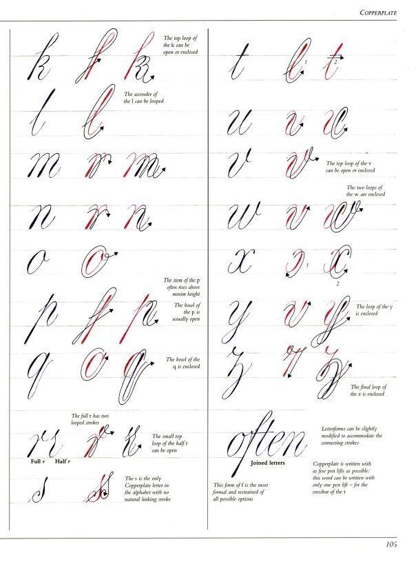 Somente 25+ melhores ideias sobre Letras De Mão Do