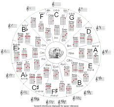 329 best images about all things ukulele on Pinterest