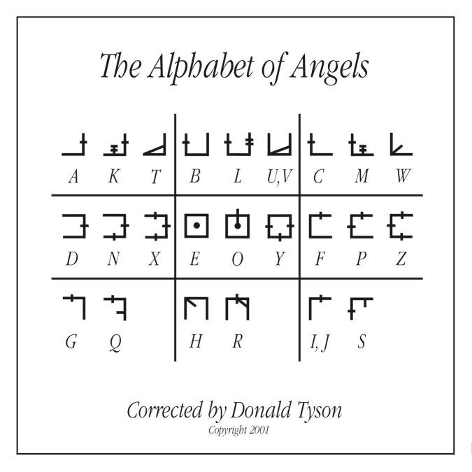'The Alphabet Of Angels' by Dr.Rudd corrected by Donald