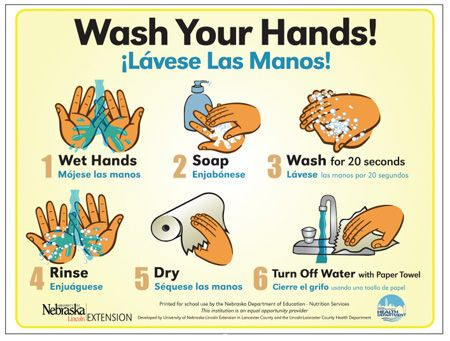 proper hand washing poster children in spanish  The procedure food handling employees are to
