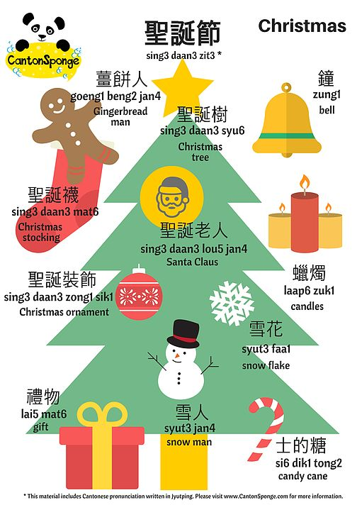 17 Best Images About Cantonese Language Activities On Pinterest  Learn To Count, Language And