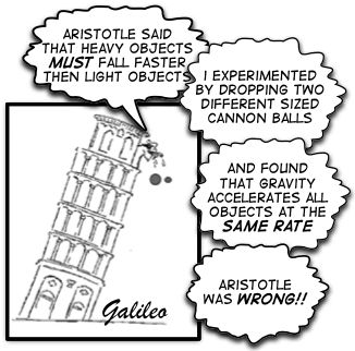 1000+ ideas about Galileo Experiment on Pinterest