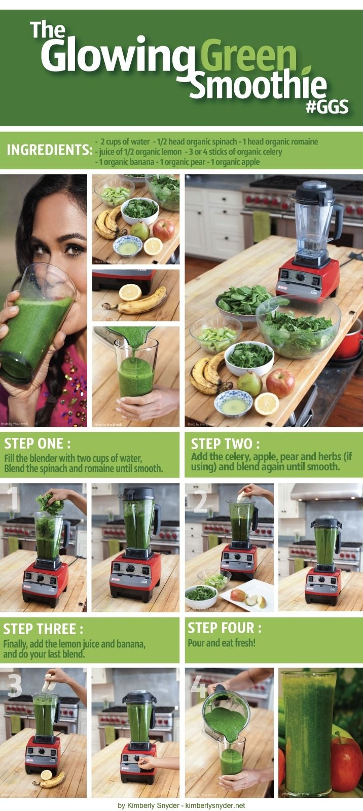 Too many holiday treats? Green smoothie to the rescue!