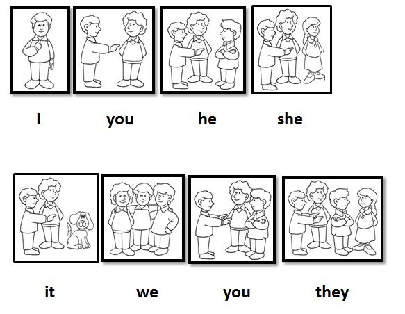 25+ best ideas about Personal pronoun on Pinterest