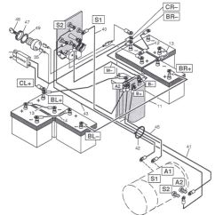 Battery Wiring Diagram For Yamaha Golf Cart Ford Telstar 2 0 Distributor Ezgo | Ez-go 36volt Systems With Resistor Coils ...