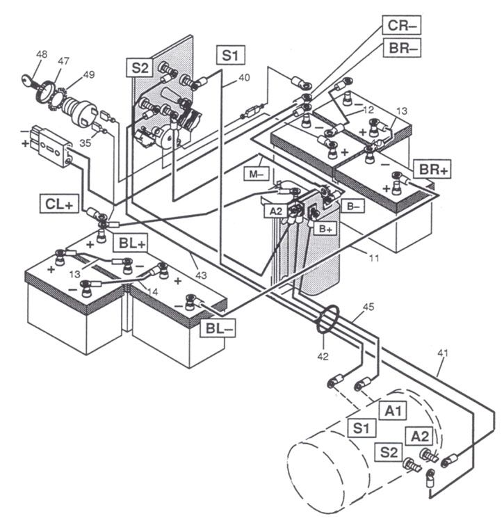 battery wiring diagram for yamaha golf cart horse hoof parts ezgo | ez-go 36volt systems with resistor coils ...