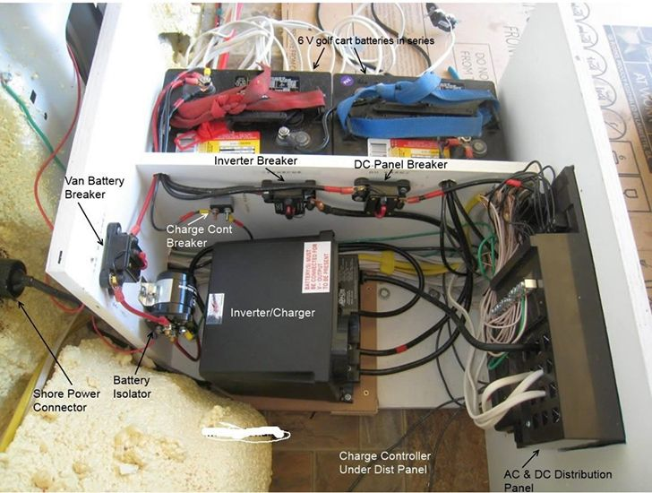 Van Inverter Wiring Diagram