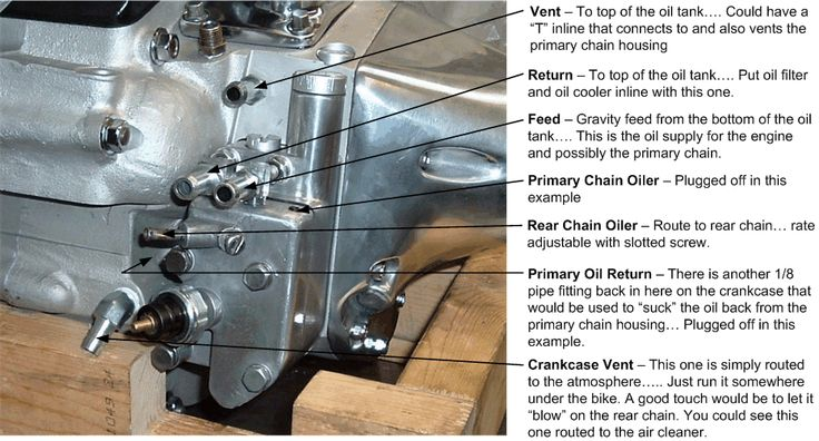 Ironhead Chopper Wiring Diagram