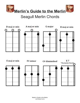 17 Best ideas about Guitar Chords Pdf on Pinterest