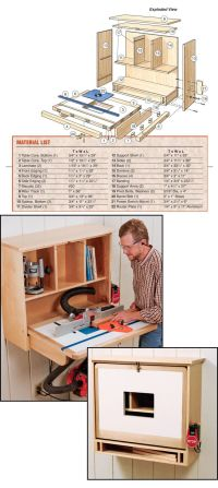 25+ best ideas about Router Table on Pinterest | Diy ...