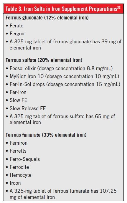 58 best images about pharmacy on Pinterest | Pharmacology ...