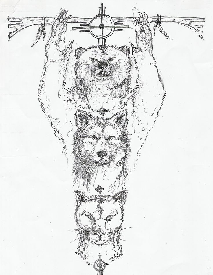 Totem Pole Animal Meanings Owl