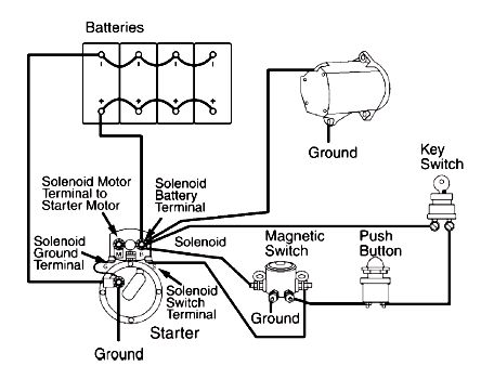 Best 25+ Electrical circuit diagram ideas on Pinterest