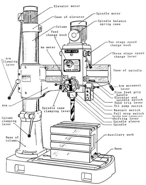 180 best images about Old Metalworking Machinery on