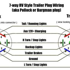 Trailer Light Wiring Diagram Australia Home Theater Diagrams Pirate4x4.com - The Largest Off Roading And 4x4 Website In World. | Marine/rv/camping ...