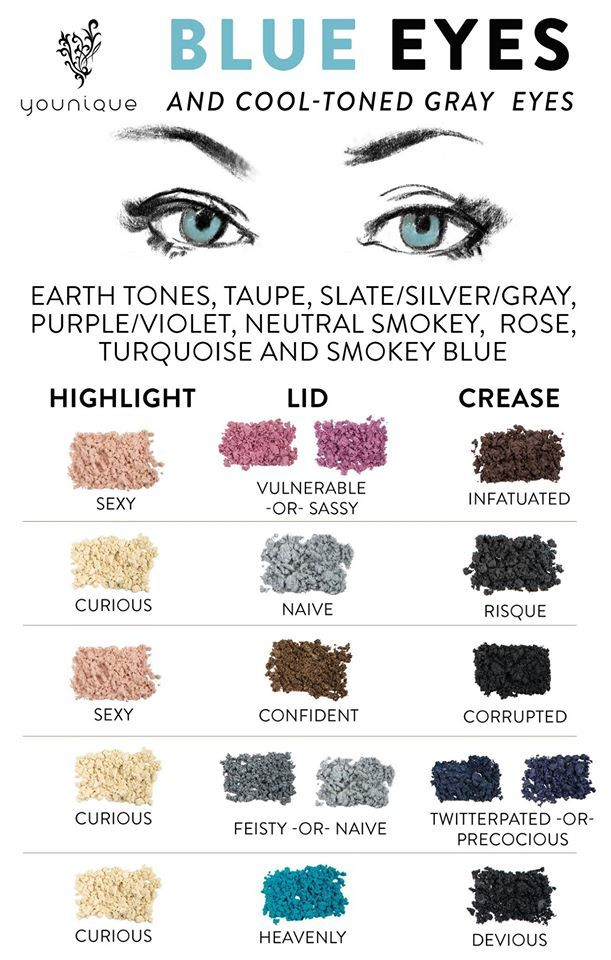Great shadow combination suggestions for BLUE eyes! www.youniqueprodu…
