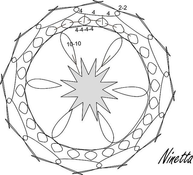 90 best images about tatting / chiacchierino on Pinterest