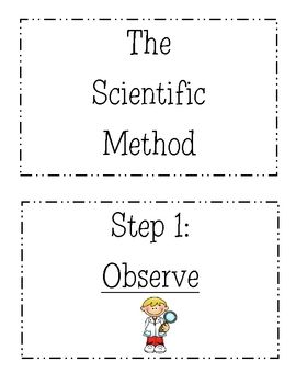 17 Best ideas about Scientific Method Posters on Pinterest