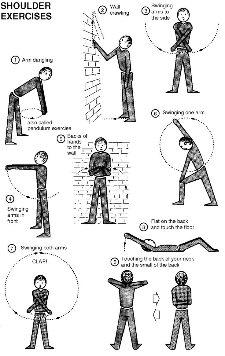 10+ images about Physiotherapy Exercises For Shoulder on