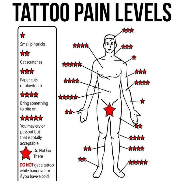 17 Best ideas about Survivor Tattoo on Pinterest