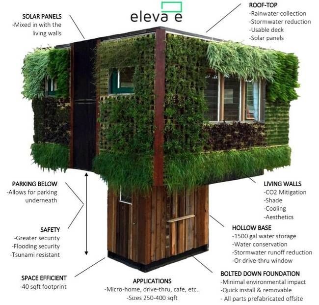 25 Best Ideas About Eco Friendly House On Pinterest