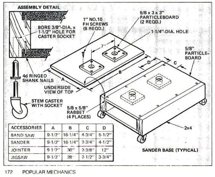 Shopsmith Accessory Tool Stand Plans With Casters