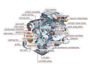 Basic Car Parts Diagram | Upload on December 14th, 2012