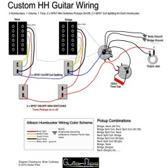 Fender Super Strat Wiring Diagram Fleetwood Motorhomes Custom Hh With Spst Coil Splitting And Switching | Guitar Tech Pinterest