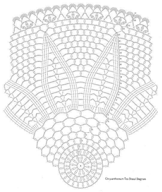 131 best images about de todo un poco en crochet on