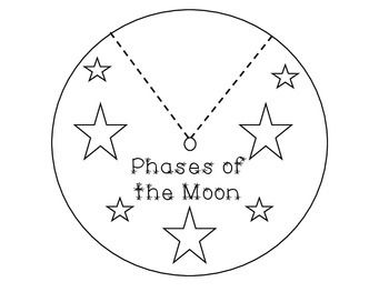 Moon phases, The 4 and The triangle on Pinterest
