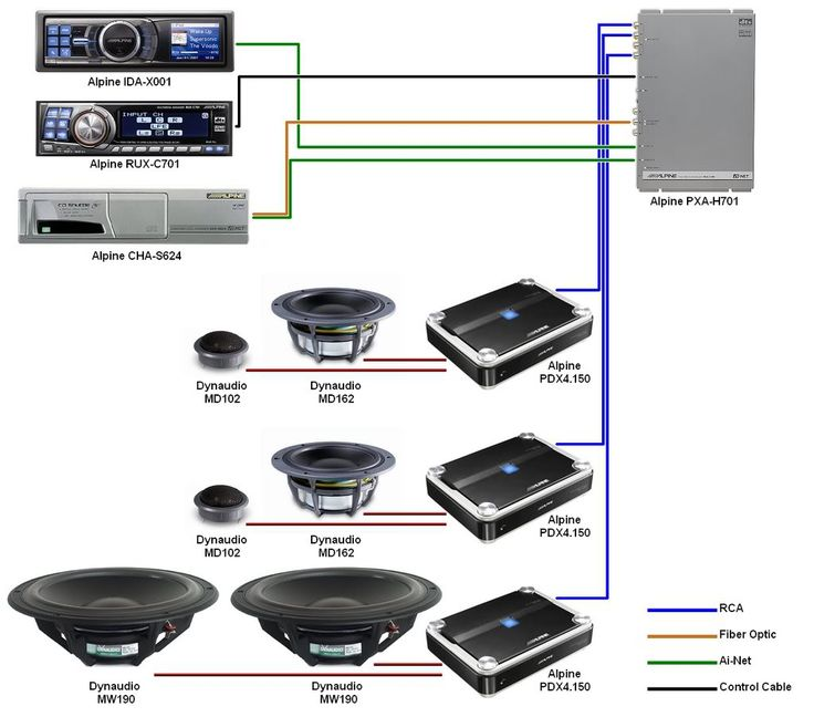 rockford fosgate speaker wiring diagram electric choke car sound system setup | in wall speakersin speakers car-sound-noise-music ...