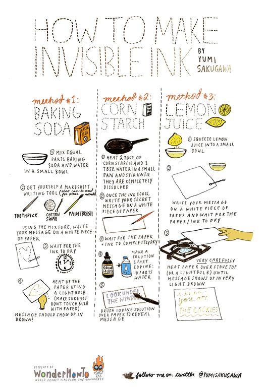 Top 25+ best Harry potter activities ideas on Pinterest