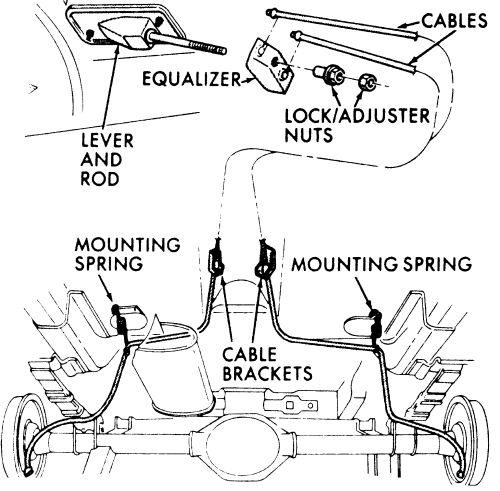 1998 Jeep Grand Cherokee Parking Brake Diagram