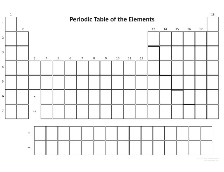 This blank periodic table PDF is optimized for a 8½×11