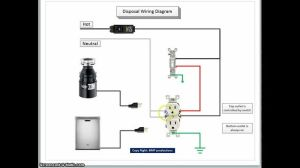 Disposal wiring diagram | Garbage Disposal Installation | Pinterest | Wire, Watches and Garbage