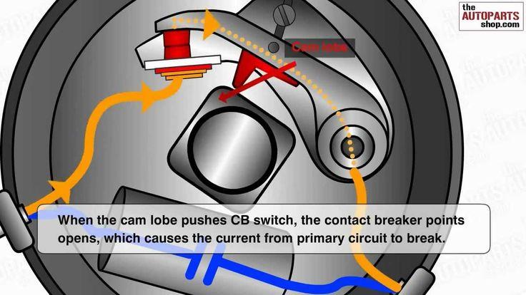 Toyota 4runner Fuse Box Diagram On 91 Toyota Fuse Block Wiring