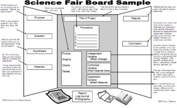 14 Best images about CC Challenge B Science Fair on