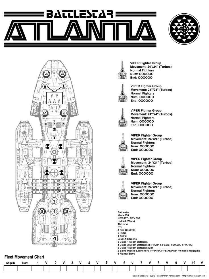 1000+ images about Battlestar Galactica on Pinterest