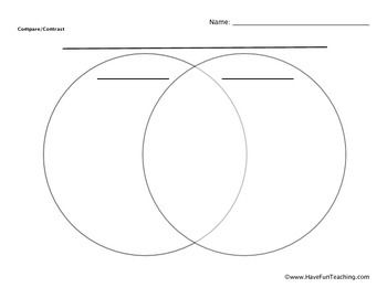 25+ Best Ideas about Blank Venn Diagram on Pinterest
