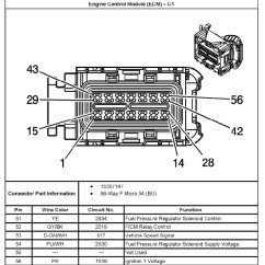 06 Chevy Silverado Stereo Wiring Diagram Honeywell Thermostat Lly Ecm Pinout - And Gmc Duramax Diesel Forum | Truck Pinterest