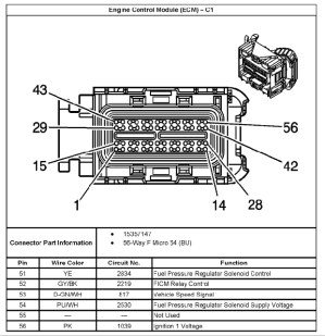 LLY ECM Pinout  Chevy and GMC Duramax Diesel Forum