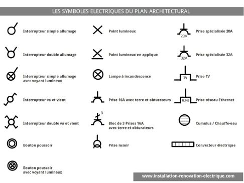 166 best images about Schema électrique on Pinterest