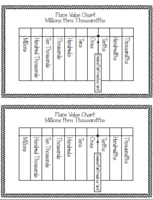 Place Value Chart with Decimals from Mrs Bs Best on