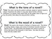 All Worksheets  Identifying Mood And Tone Worksheets
