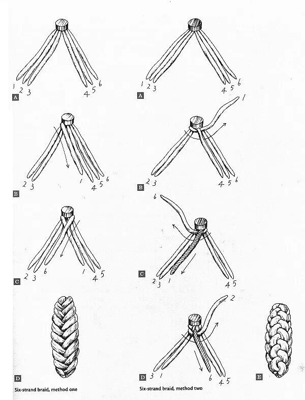 how to do a french braid diagram how to do a french braid image