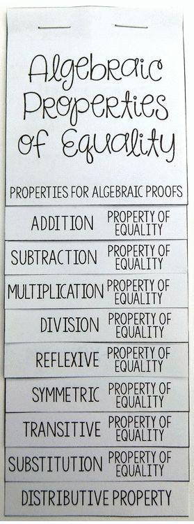 Properties For Algebraic Proofs Foldable